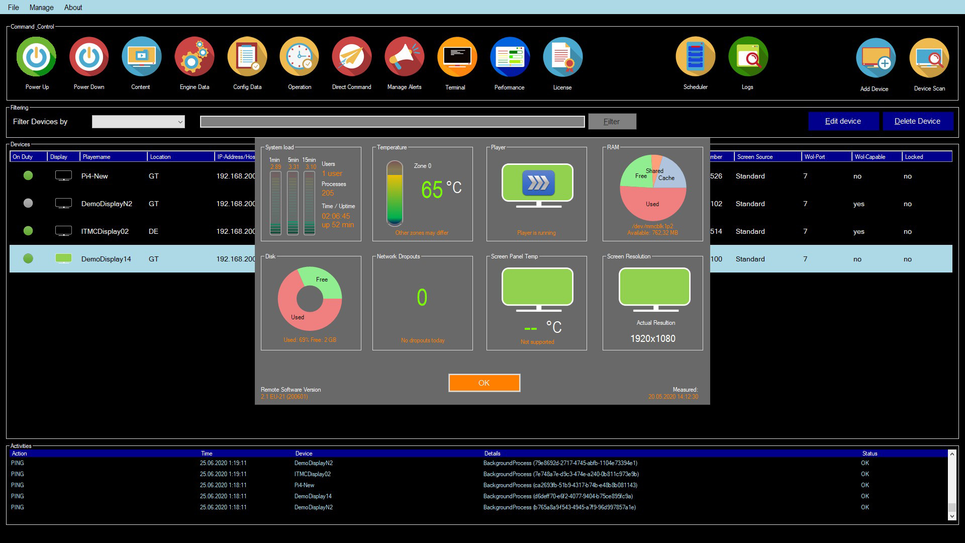 WPITCOM Display Manager 2 Performance Overview