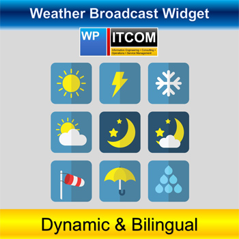 WPITCOM Weather Widget for PRESTIGEenterprise