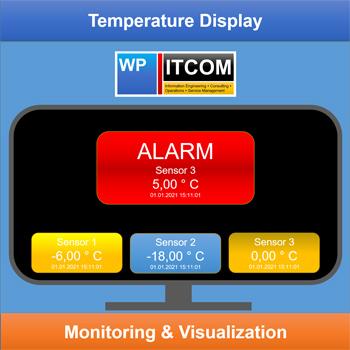 Temperature Visualization Display Box Software 2